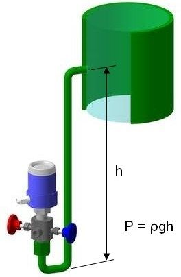Влияние столба жидкости на показания датчика давления